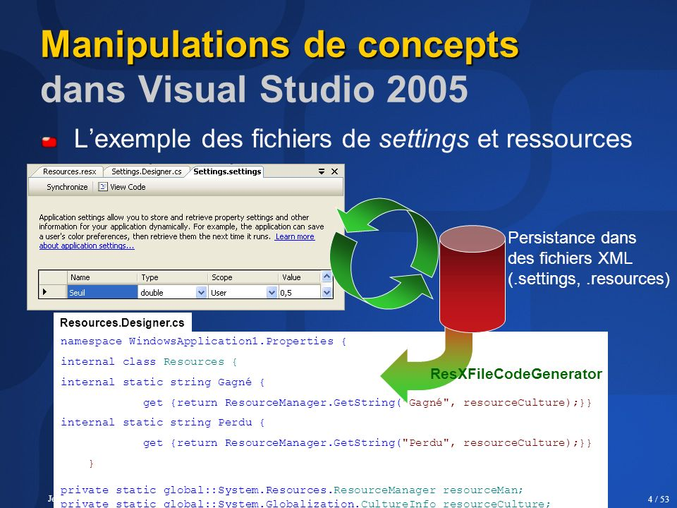 Manipulations de concepts dans Visual Studio 2005
