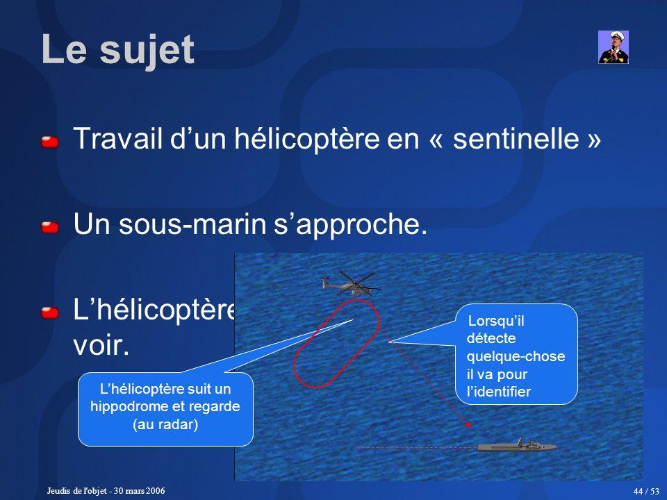 L'hélicoptère suit un hippodrome et regarde (au radar)
