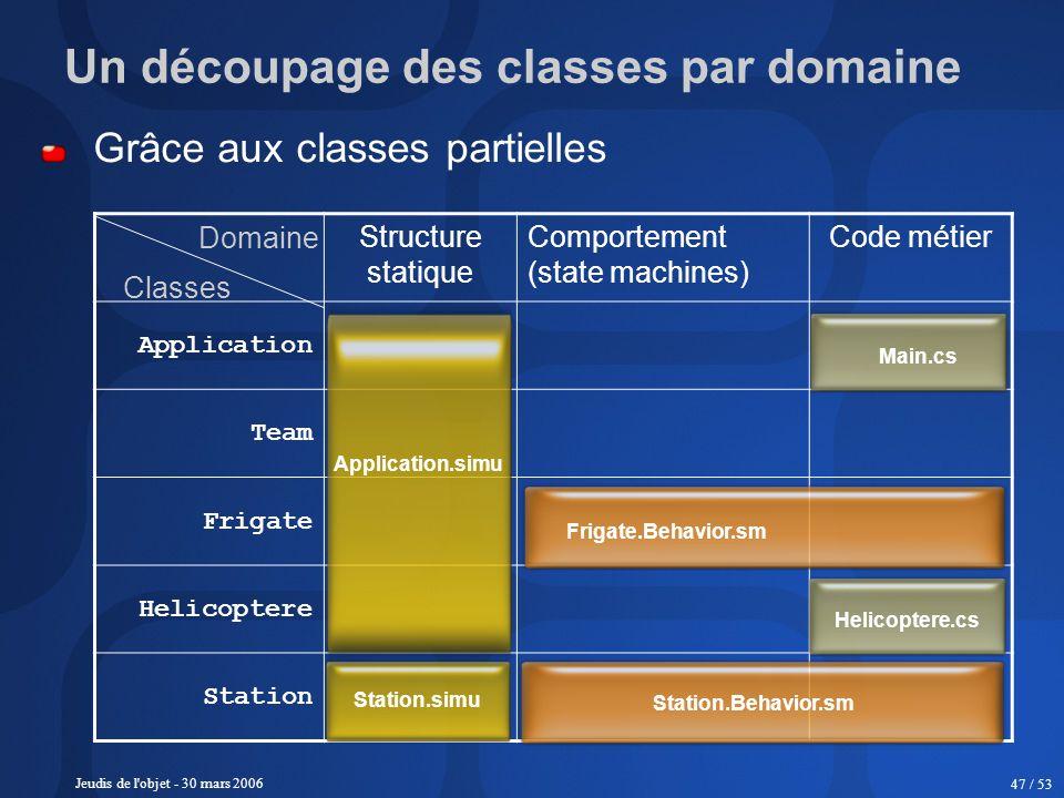 Un découpage des classes par domaine
