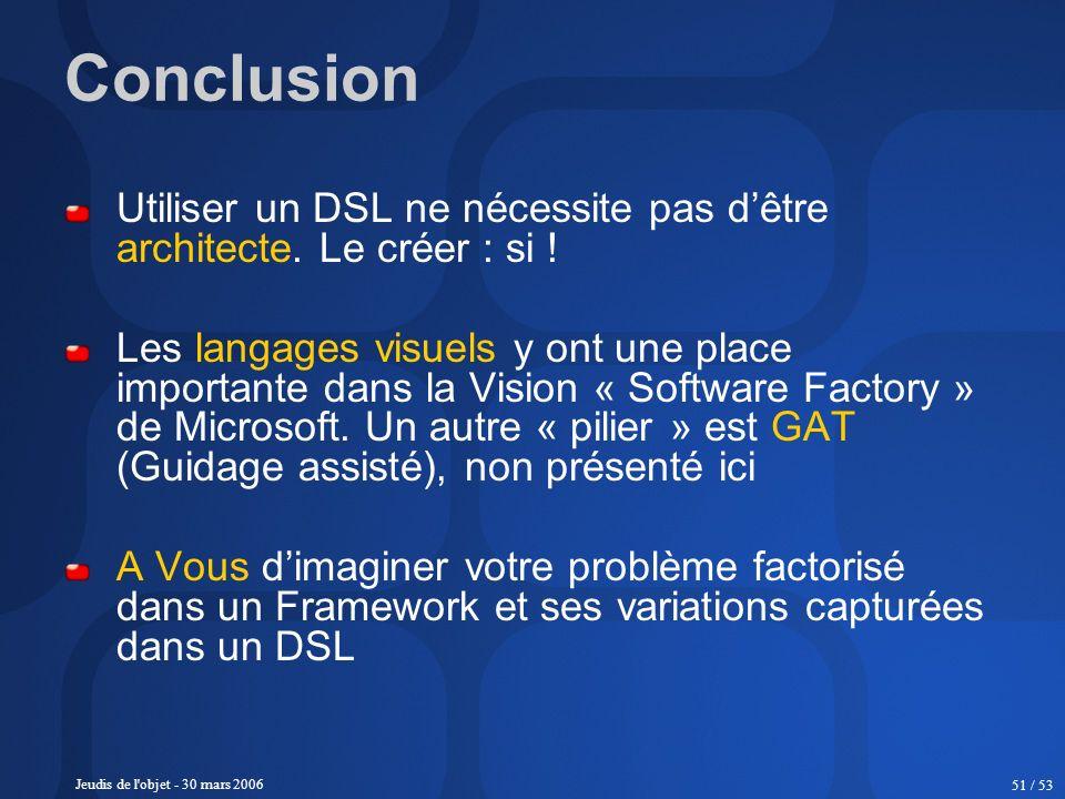 Conclusion Utiliser un DSL ne nécessite pas d'être architecte. Le créer : si !