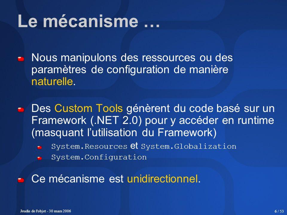 Le mécanisme … Nous manipulons des ressources ou des paramètres de configuration de manière naturelle.