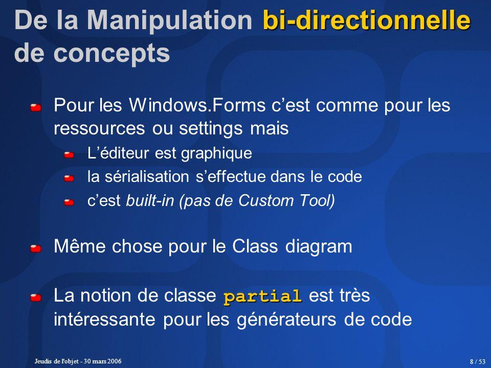 De la Manipulation bi-directionnelle de concepts