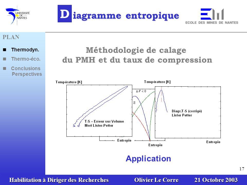 Méthodologie de calage du PMH et du taux de compression