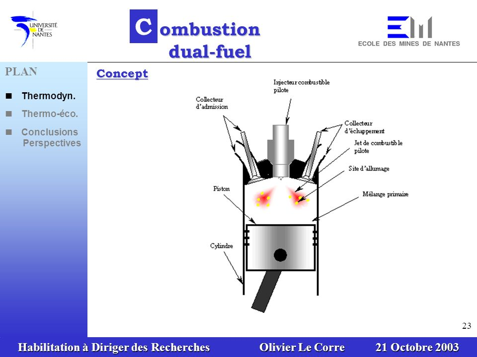C ombustion dual-fuel PLAN Concept n Thermodyn. n Thermo-éco.
