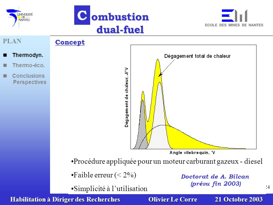 C ombustion dual-fuel. PLAN. n Thermodyn. n Thermo-éco. n Conclusions Perspectives. Concept.