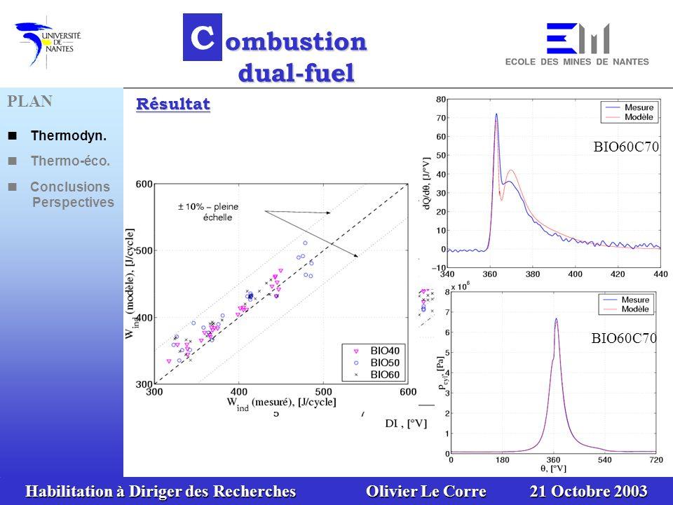 C ombustion dual-fuel PLAN Résultat BIO60C70 n Thermodyn.