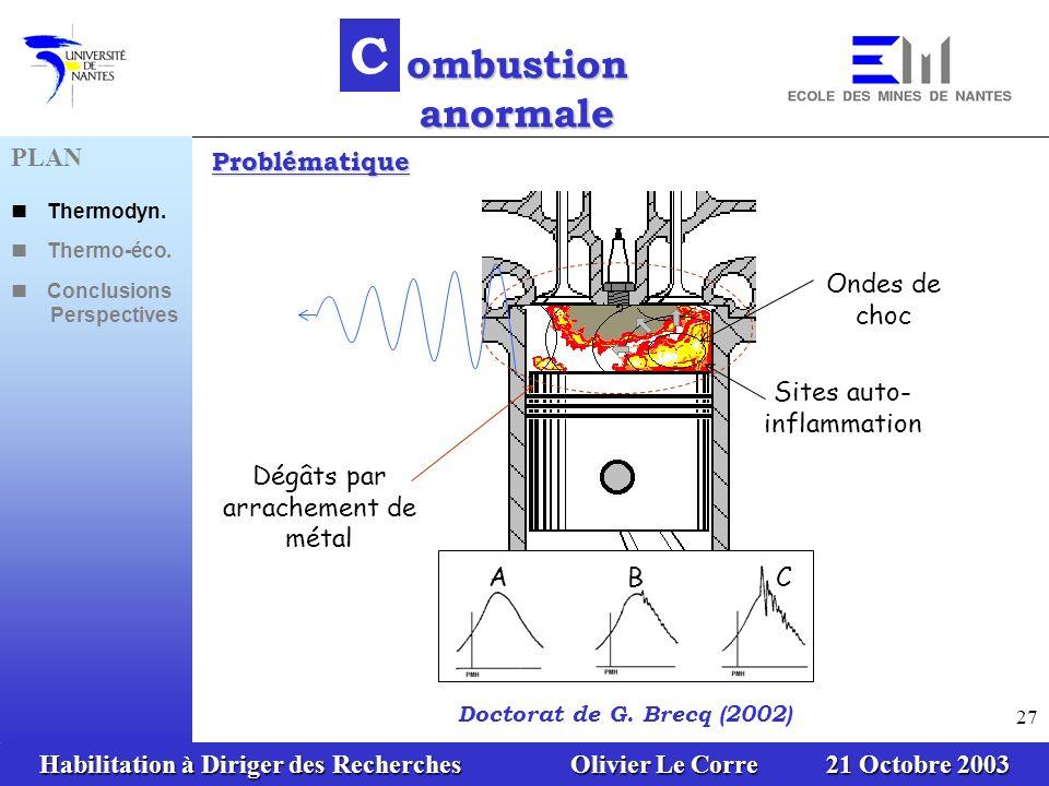 C ombustion anormale PLAN Problématique Ondes de choc