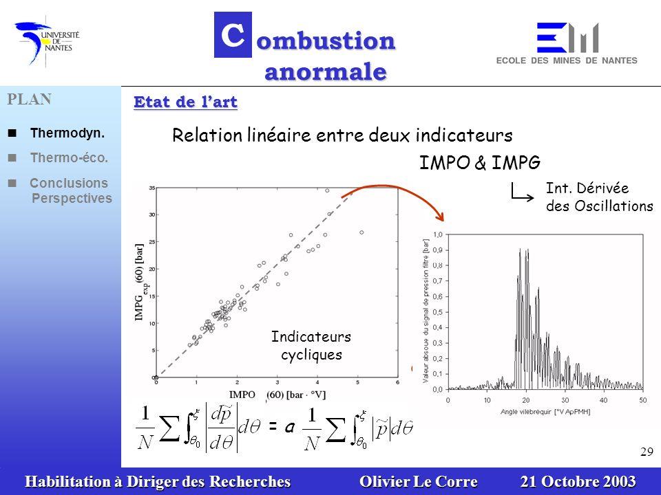 C ombustion anormale Relation linéaire entre deux indicateurs IMPO