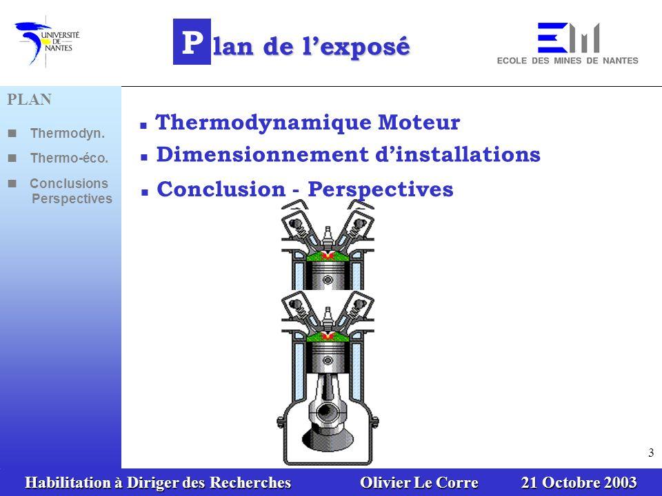 P lan de l'exposé Thermodynamique Moteur