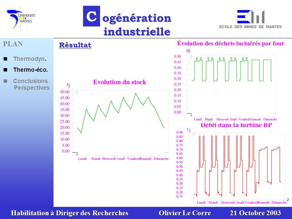 ogénération industrielle