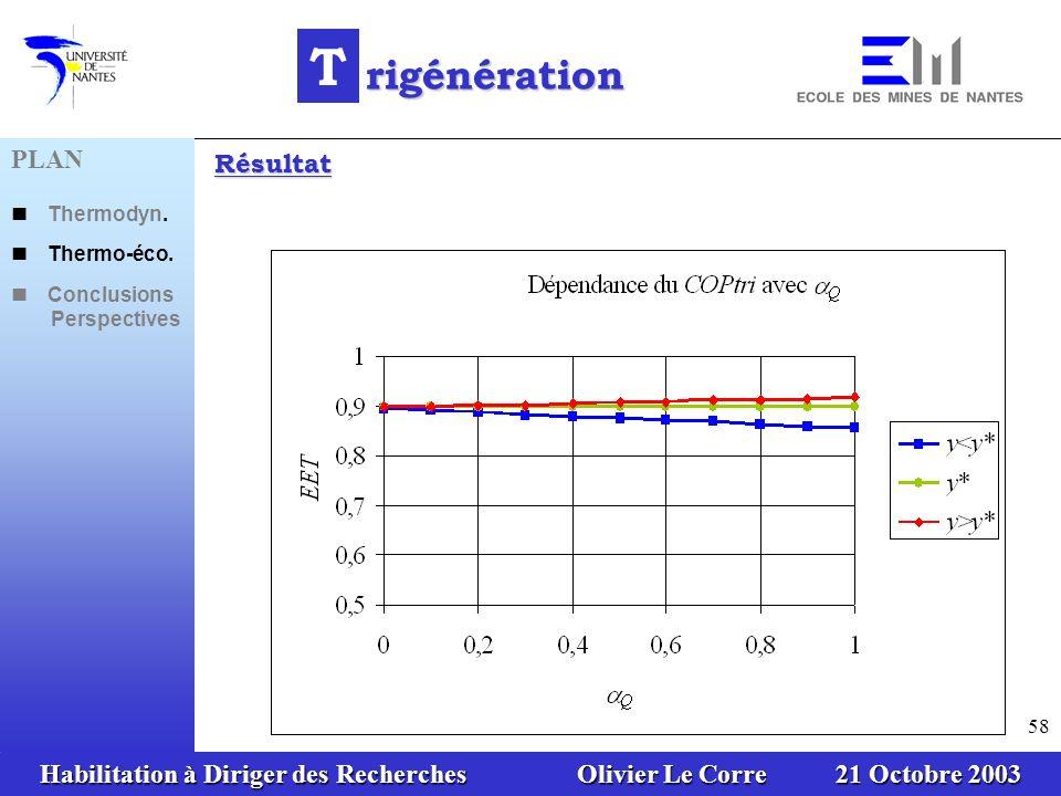 T rigénération PLAN Résultat n Thermodyn. n Thermo-éco.