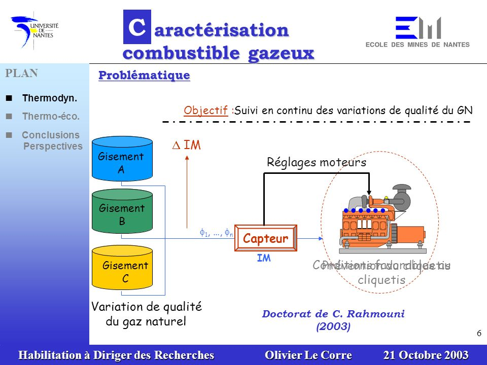 aractérisation combustible gazeux Doctorat de C. Rahmouni (2003)