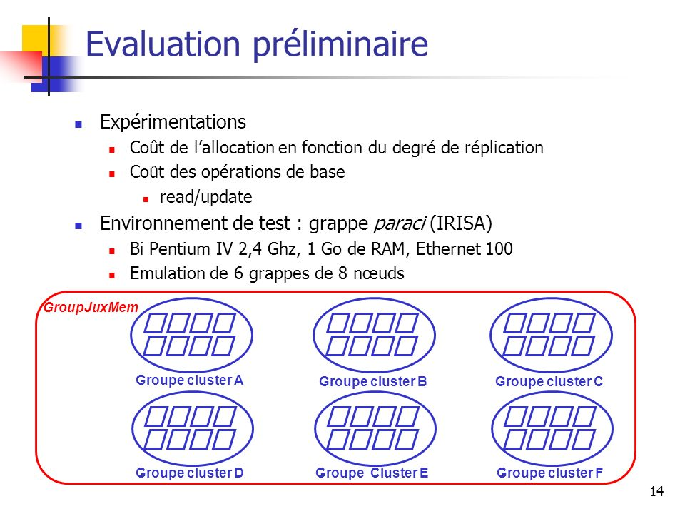 Evaluation préliminaire