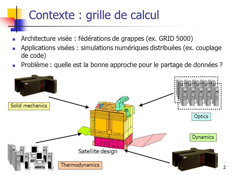 Contexte : grille de calcul