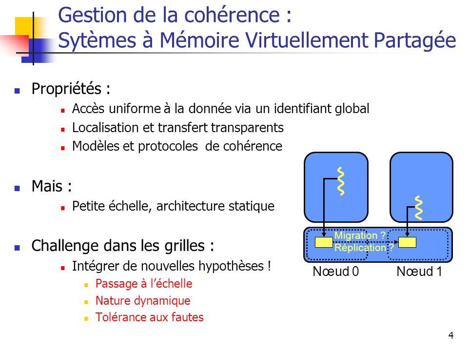 Gestion de la cohérence : Sytèmes à Mémoire Virtuellement Partagée