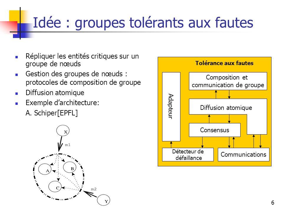 Idée : groupes tolérants aux fautes