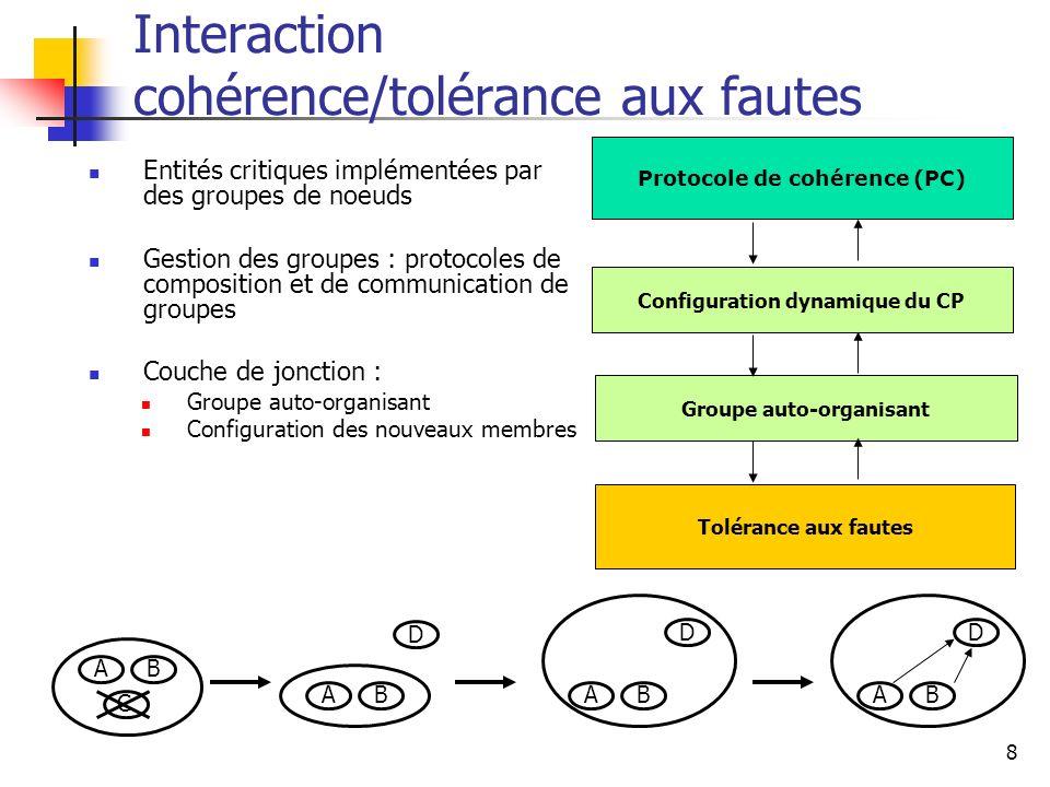 Interaction cohérence/tolérance aux fautes