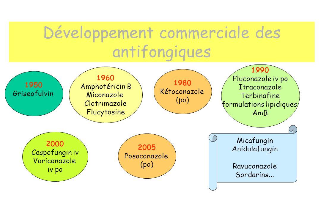 Développement commerciale des antifongiques