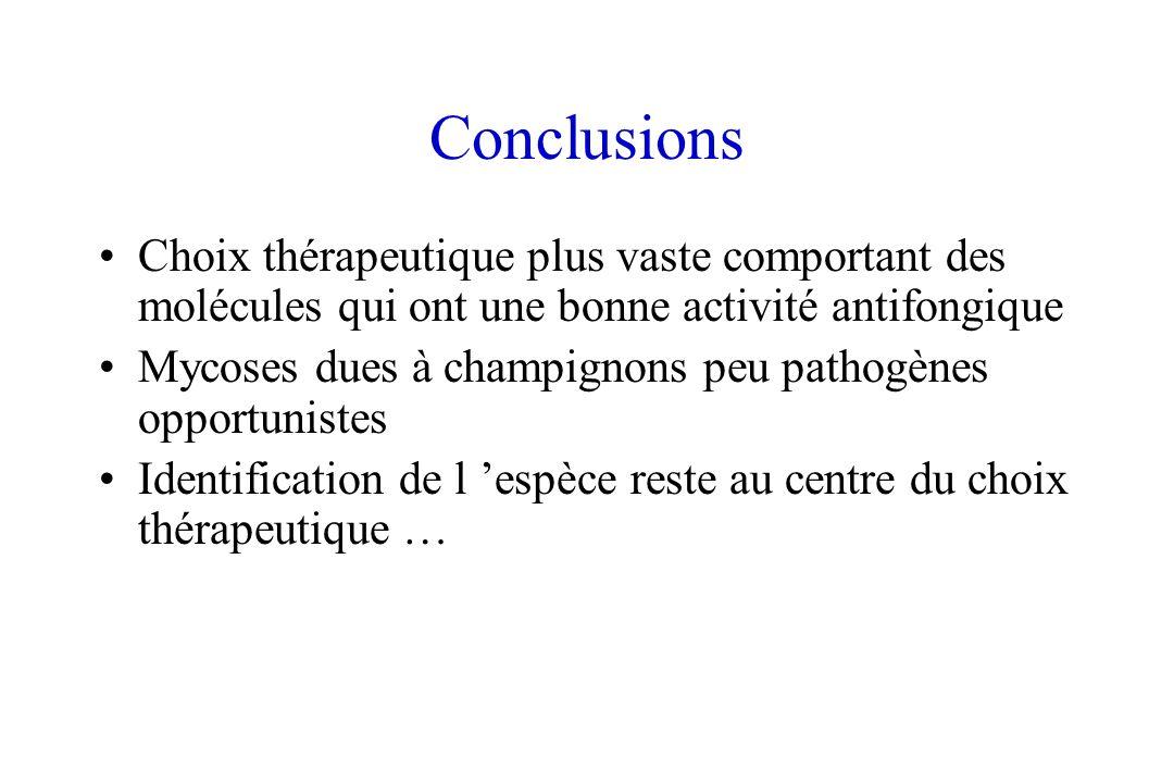 Conclusions Choix thérapeutique plus vaste comportant des molécules qui ont une bonne activité antifongique.