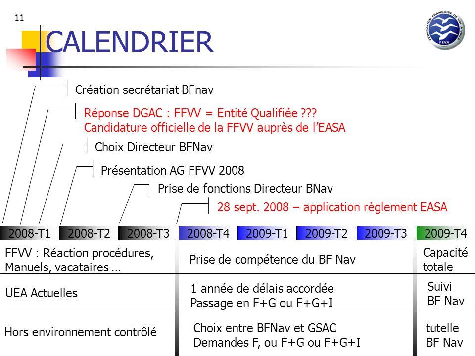 CALENDRIER Création secrétariat BFnav