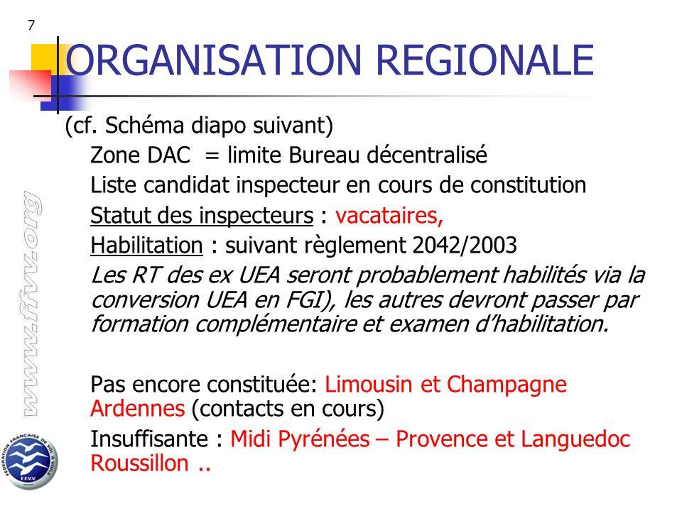 ORGANISATION REGIONALE