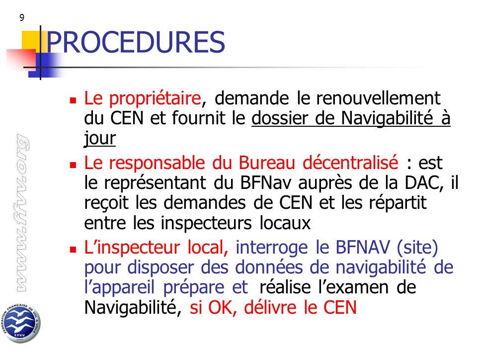 PROCEDURES Le propriétaire, demande le renouvellement du CEN et fournit le dossier de Navigabilité à jour.