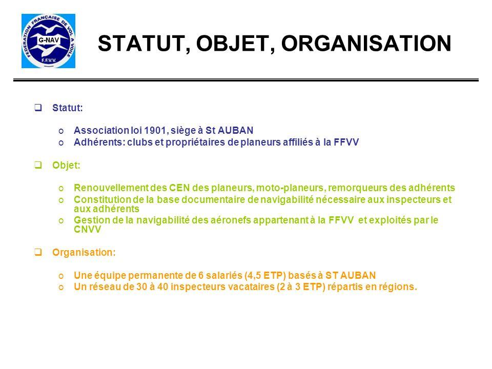 STATUT, OBJET, ORGANISATION