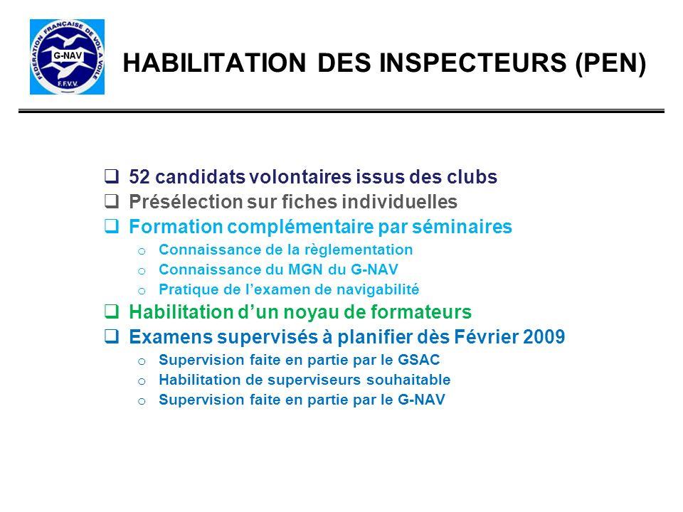 HABILITATION DES INSPECTEURS (PEN)