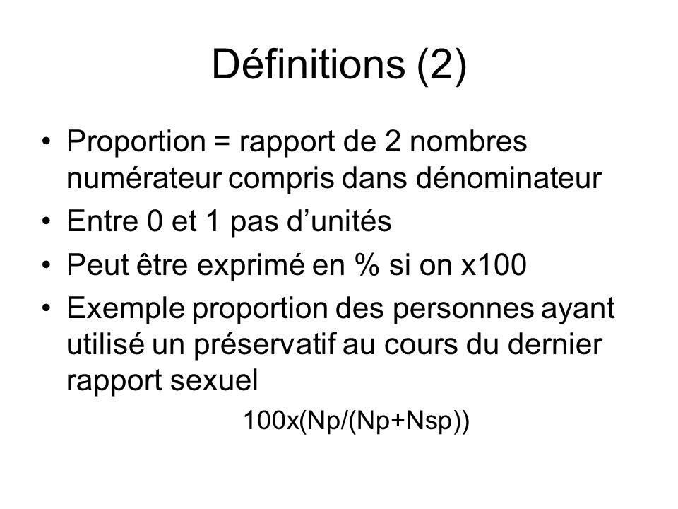 Définitions (2) Proportion = rapport de 2 nombres numérateur compris dans dénominateur. Entre 0 et 1 pas d'unités.