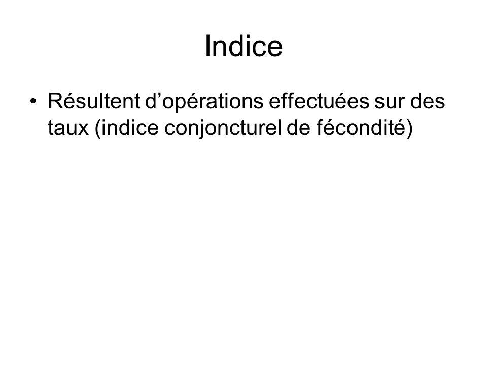 Indice Résultent d'opérations effectuées sur des taux (indice conjoncturel de fécondité)