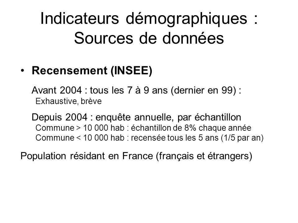 Indicateurs démographiques : Sources de données