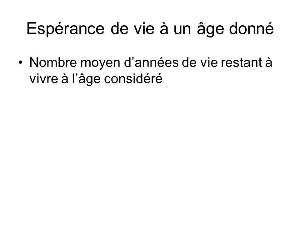 Espérance de vie à un âge donné