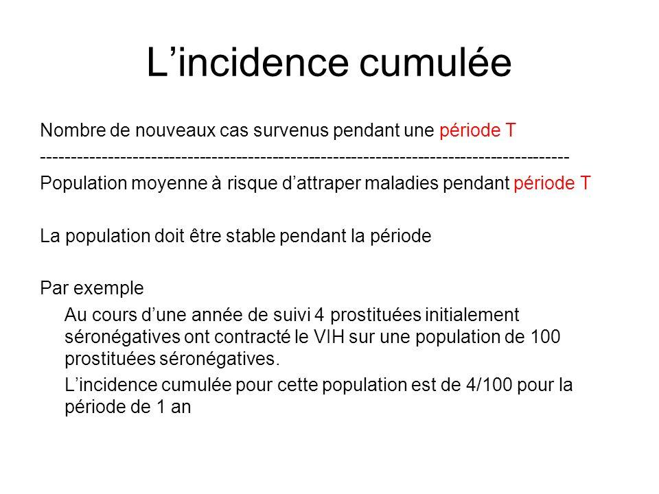 L'incidence cumulée Nombre de nouveaux cas survenus pendant une période T.