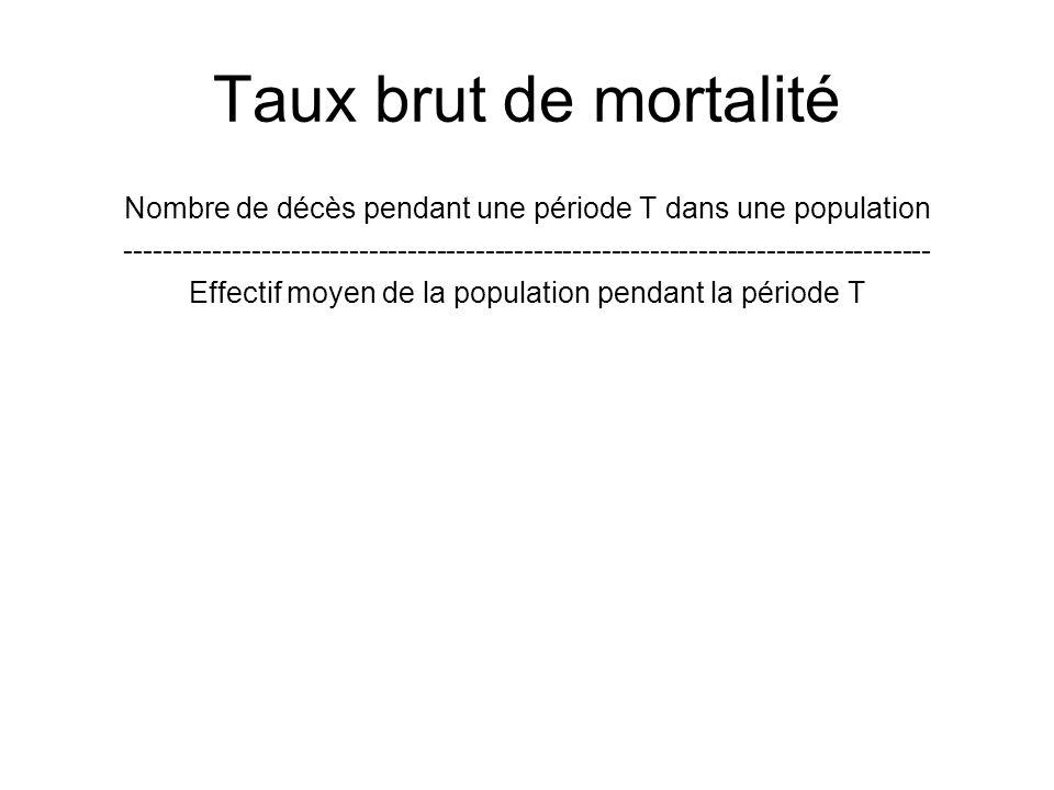 Taux brut de mortalité Nombre de décès pendant une période T dans une population.