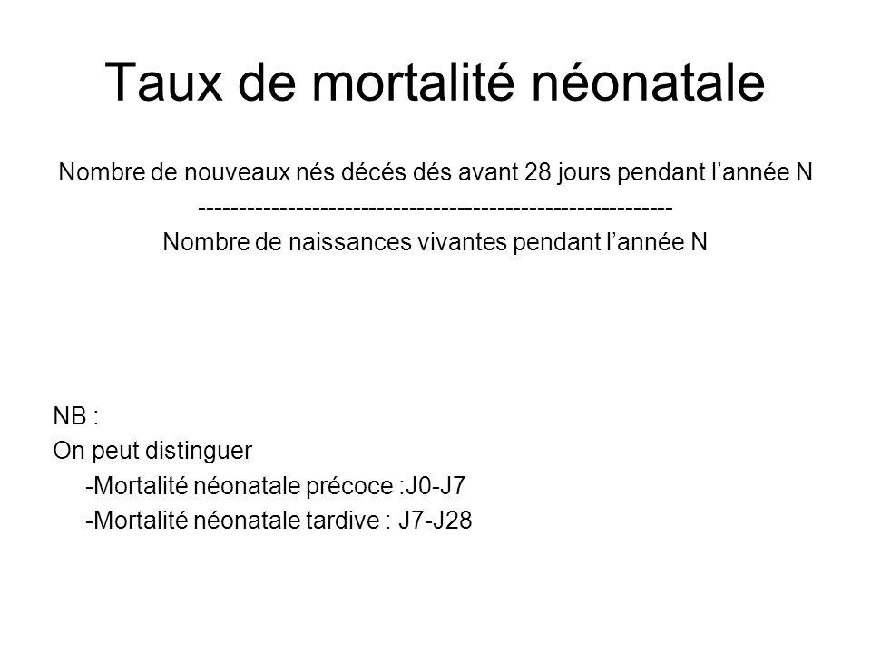 Taux de mortalité néonatale