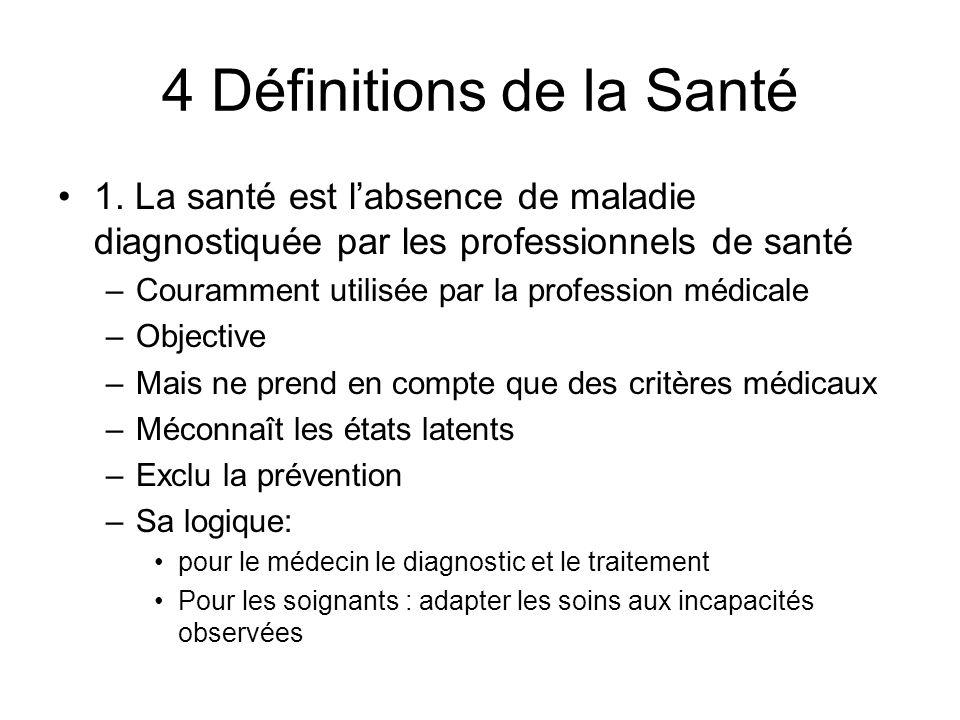 4 Définitions de la Santé