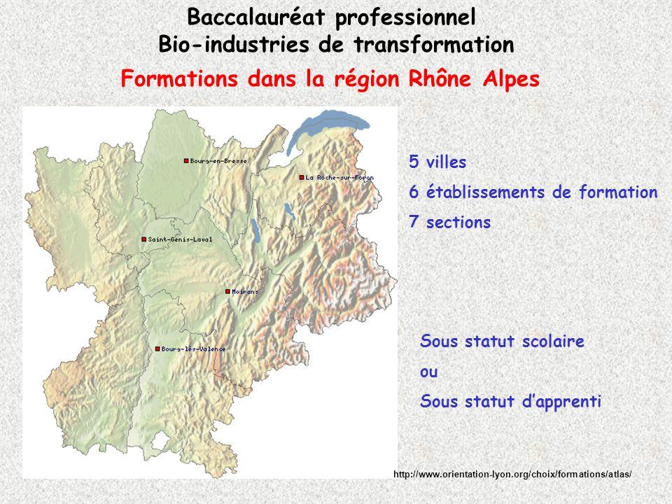 Formations dans la région Rhône Alpes