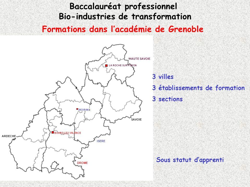 Formations dans l'académie de Grenoble