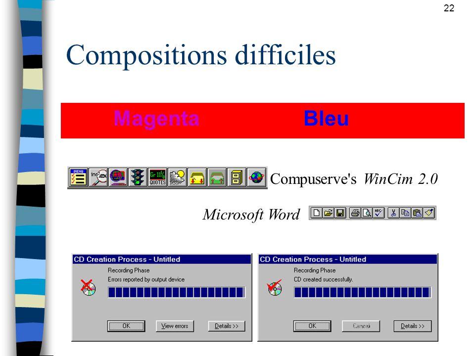 Compositions difficiles