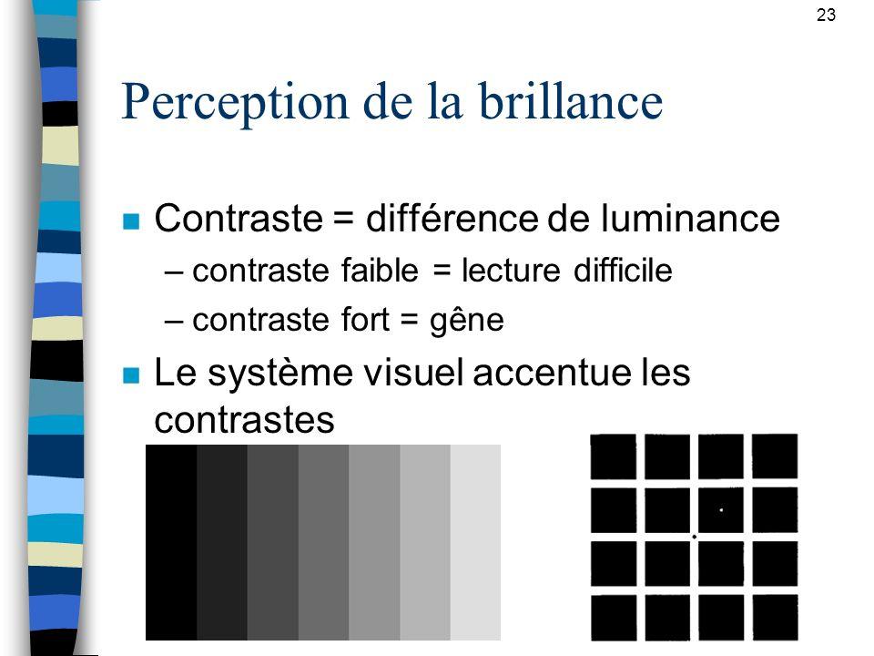 Perception de la brillance
