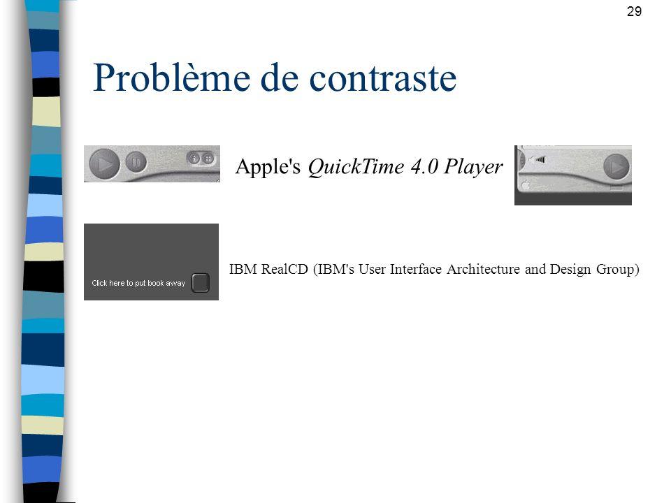 Problème de contraste Apple s QuickTime 4.0 Player