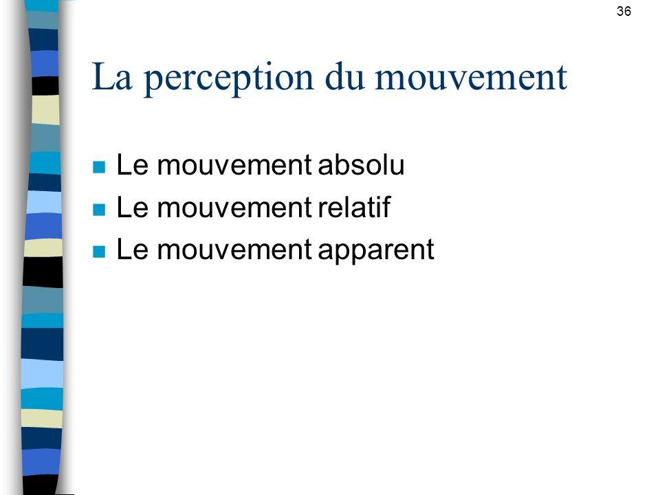 La perception du mouvement