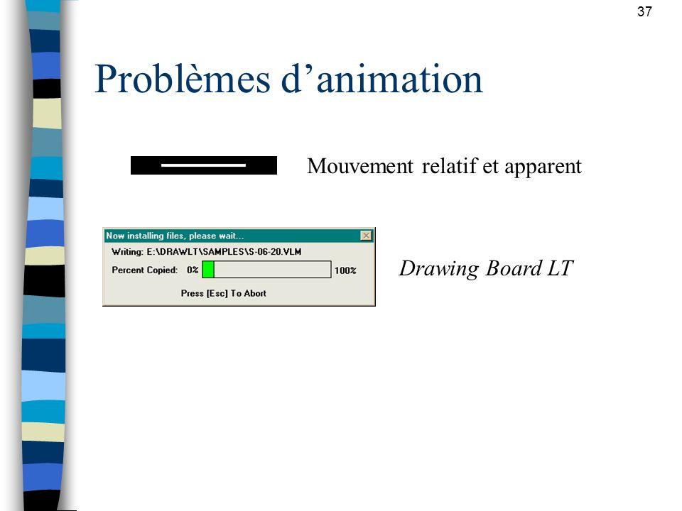 Problèmes d'animation
