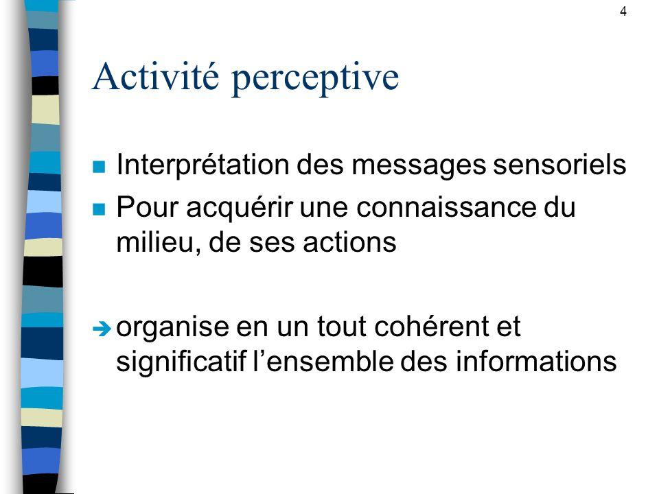 Activité perceptive Interprétation des messages sensoriels