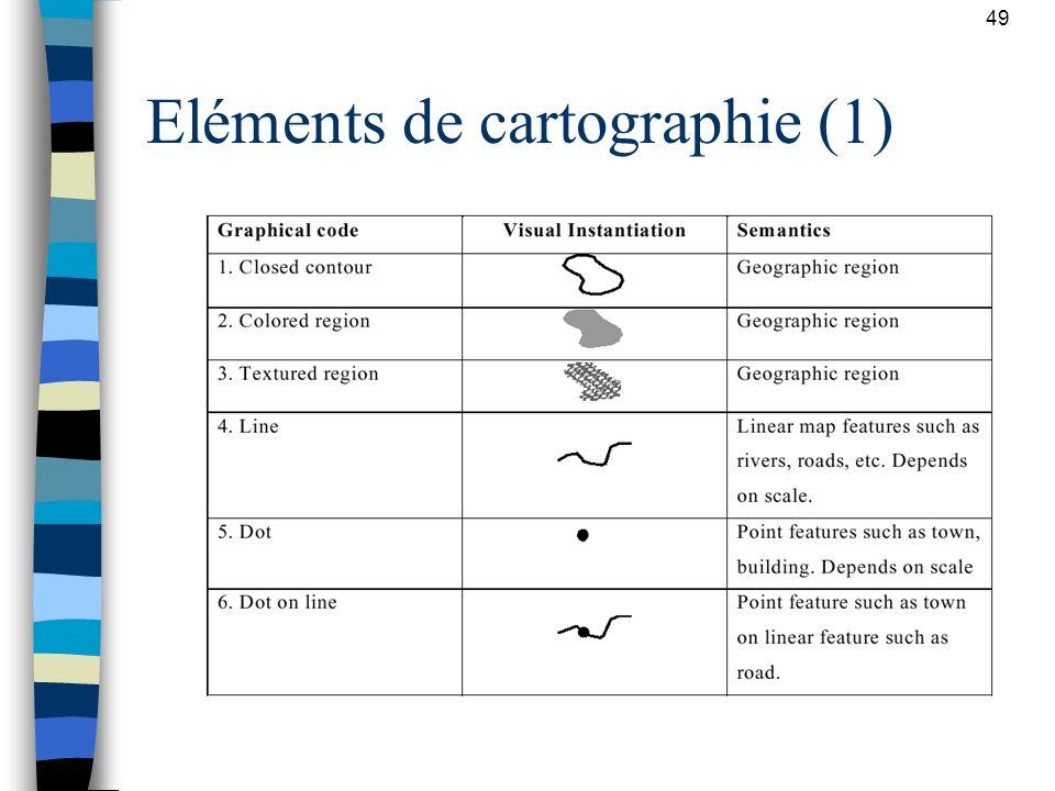 Eléments de cartographie (1)