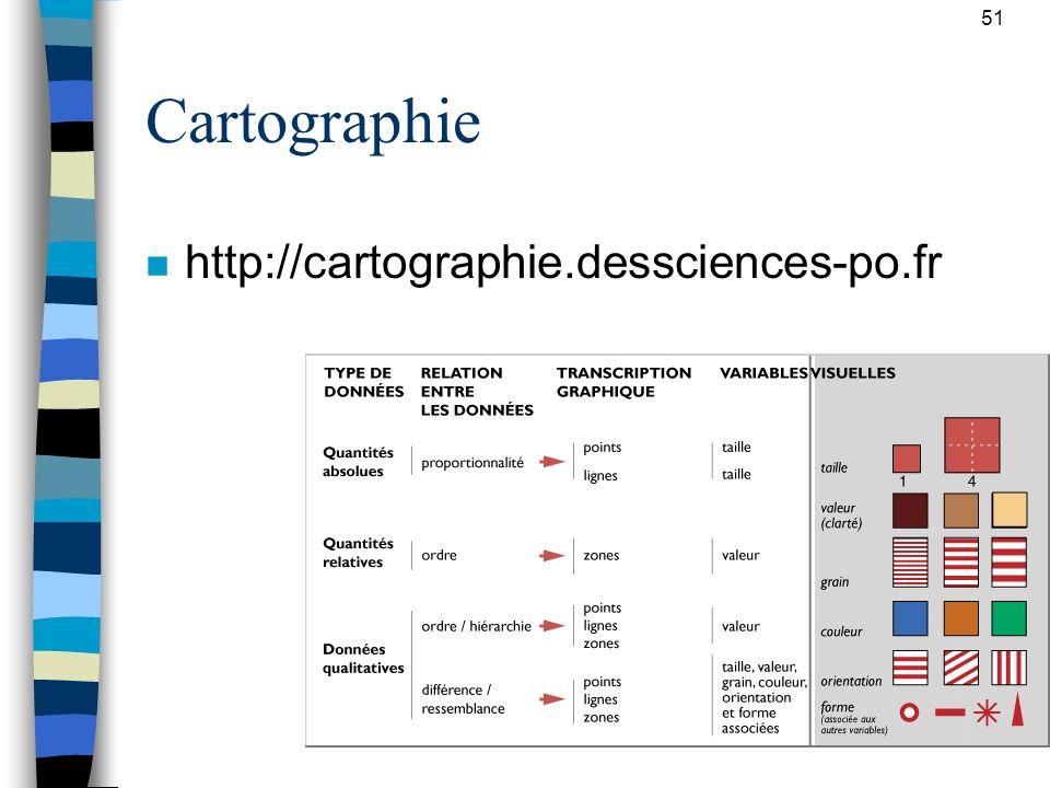 51 Cartographie http://cartographie.dessciences-po.fr