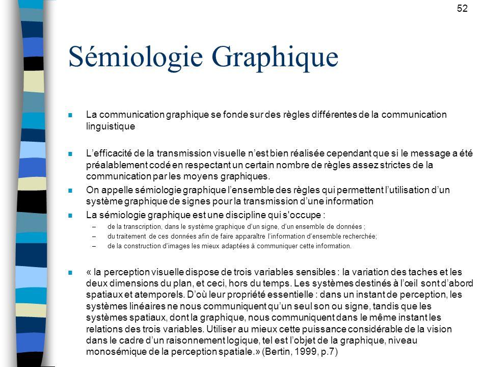 52 Sémiologie Graphique. La communication graphique se fonde sur des règles différentes de la communication linguistique.