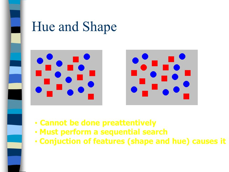 Hue and Shape Cannot be done preattentively