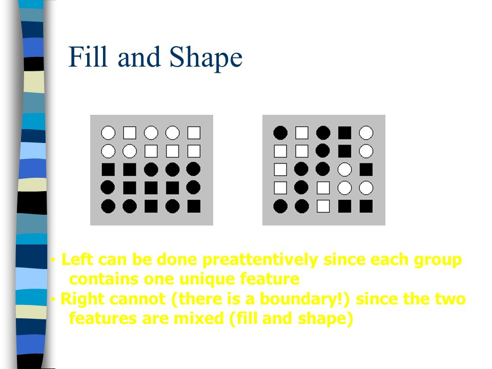 Fill and Shape Left can be done preattentively since each group contains one unique feature.