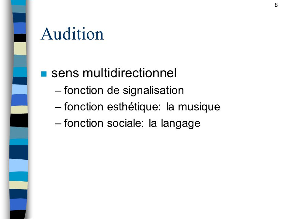 Audition sens multidirectionnel fonction de signalisation